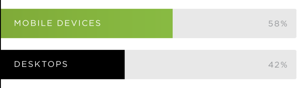 تهيئة الجوال لمحركات البحث الدليل الكامل