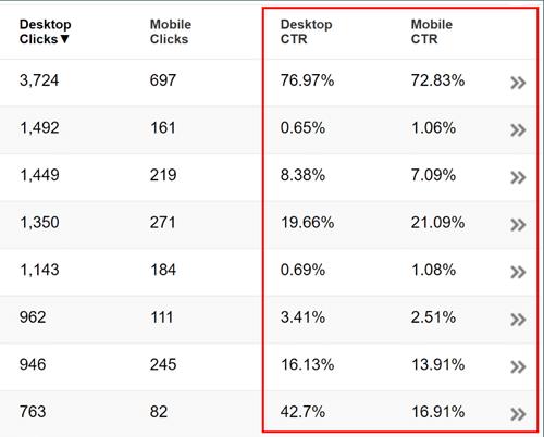 بحث analytics في Search Console من أدوات مشرفي المواقع.